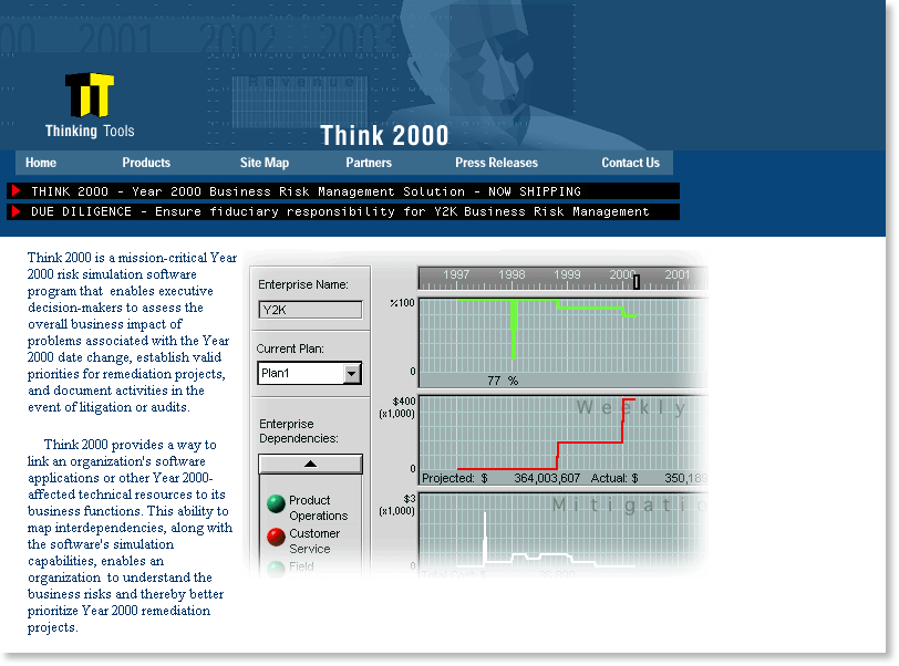 Promotional website for Think 2000, captured using oldweb.today.